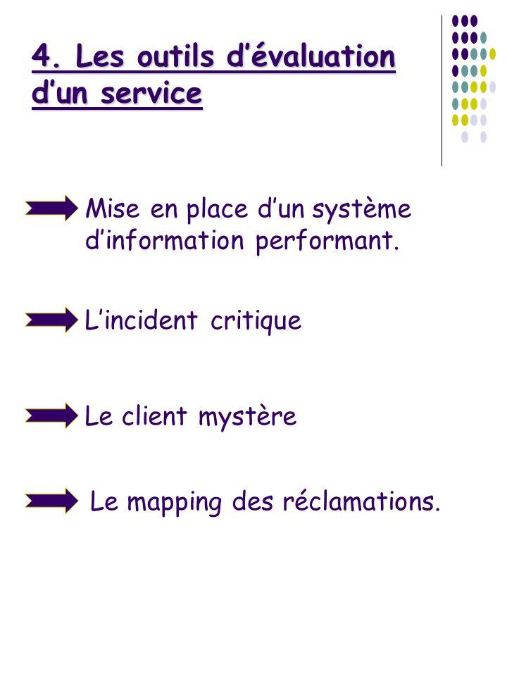 4. Les outils d'évaluation d'un service