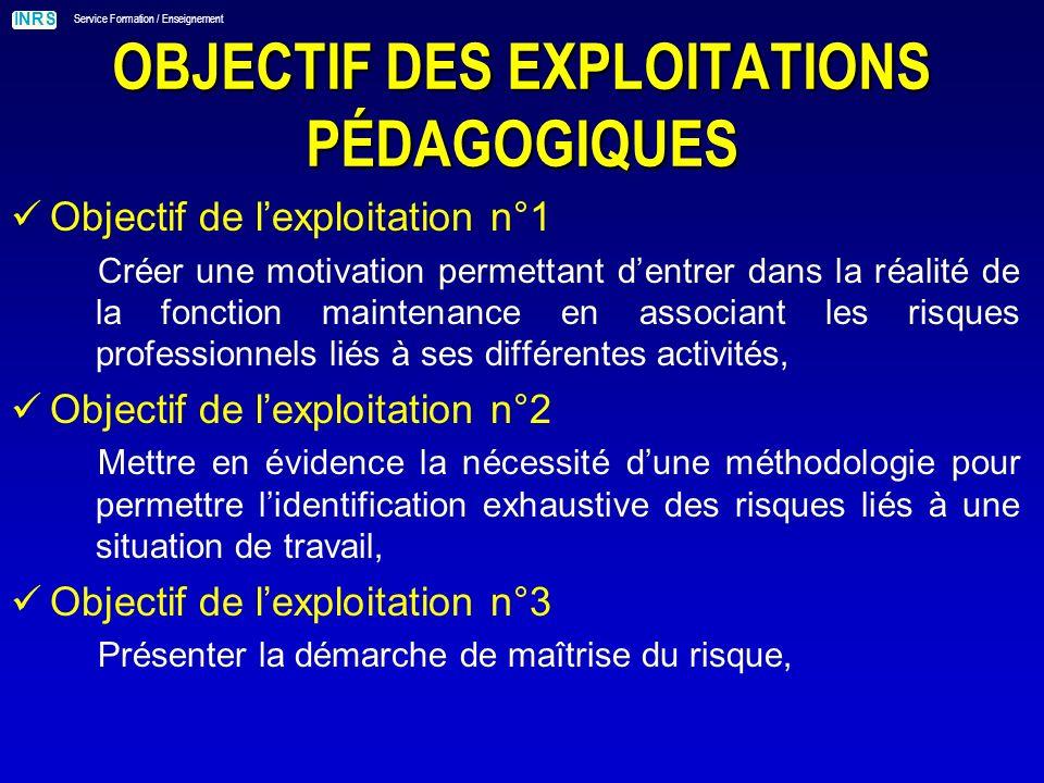 OBJECTIF DES EXPLOITATIONS PÉDAGOGIQUES