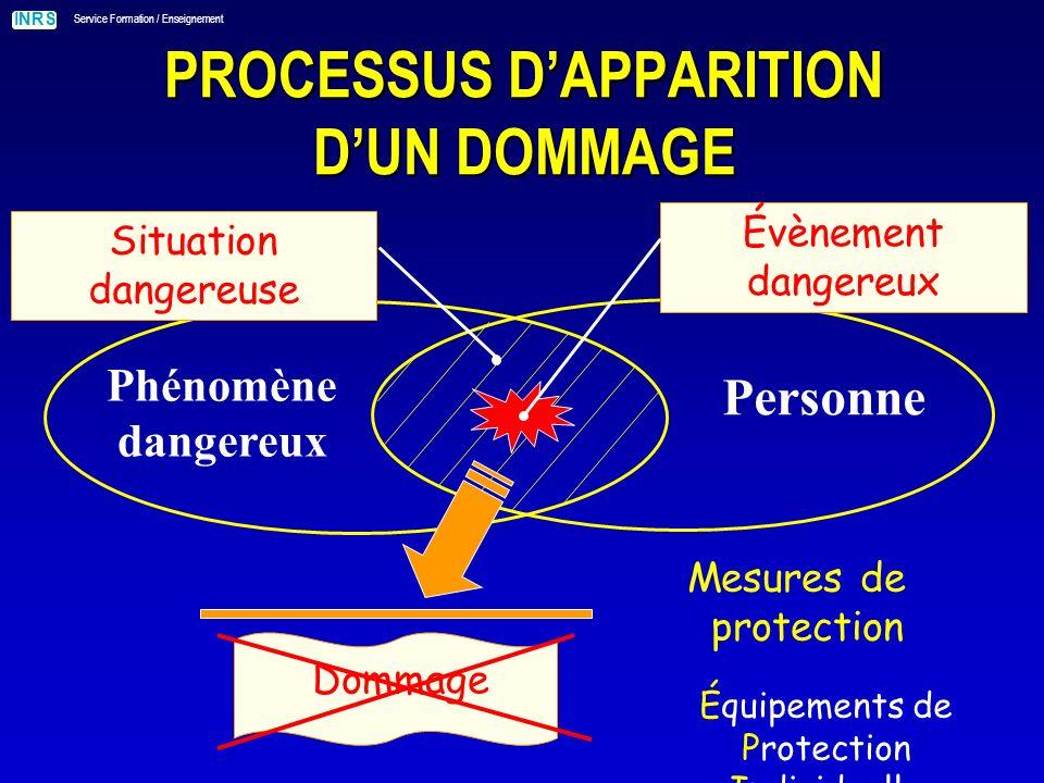 PROCESSUS D'APPARITION D'UN DOMMAGE