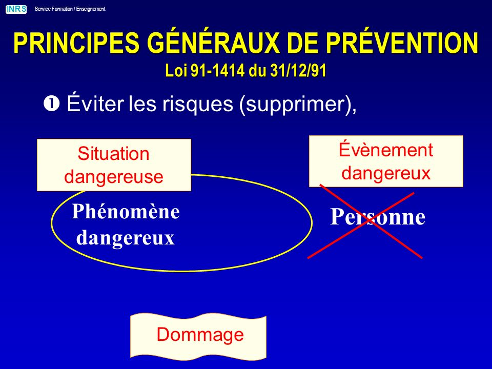 PRINCIPES GÉNÉRAUX DE PRÉVENTION Loi 91-1414 du 31/12/91