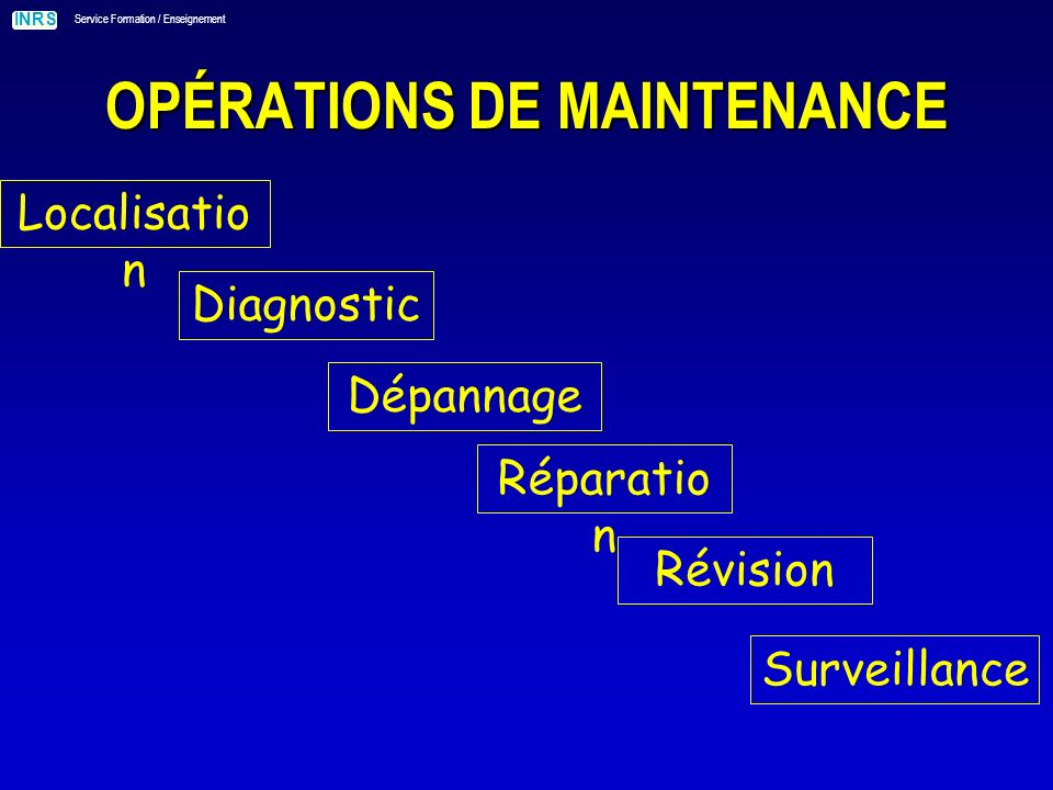 OPÉRATIONS DE MAINTENANCE