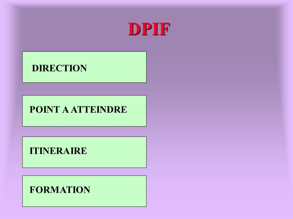 DPIF DIRECTION POINT A ATTEINDRE ITINERAIRE FORMATION 18