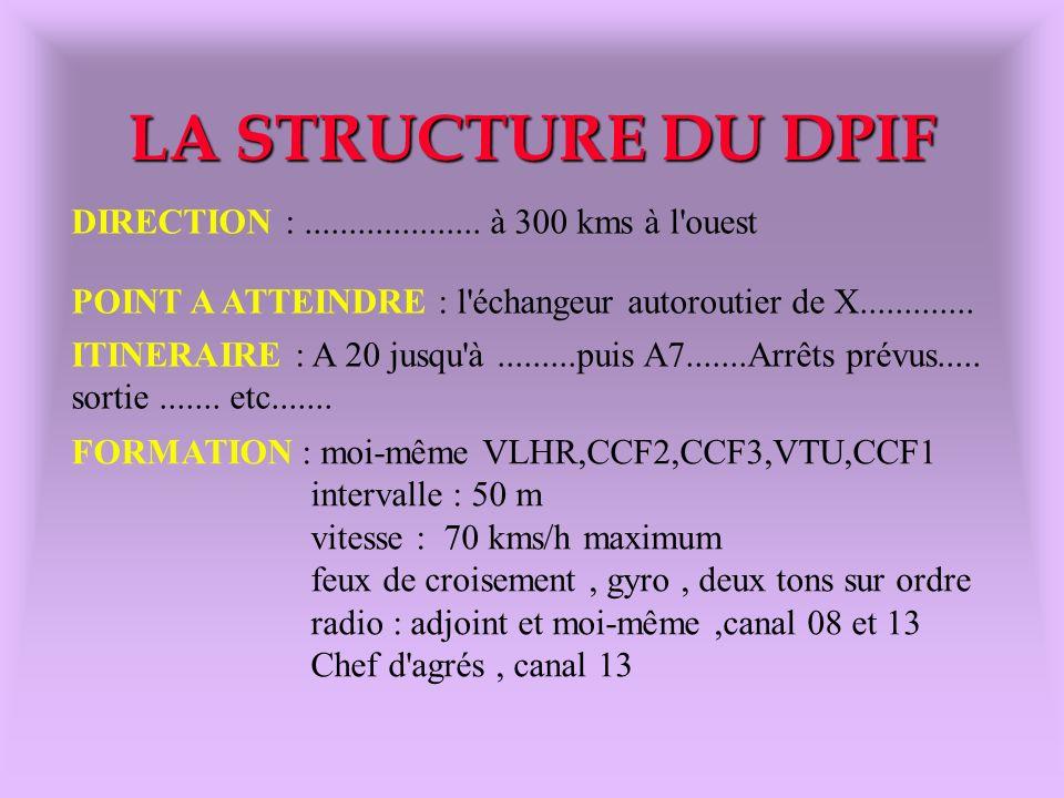 LA STRUCTURE DU DPIF DIRECTION : .................... à 300 kms à l ouest. POINT A ATTEINDRE : l échangeur autoroutier de X.............