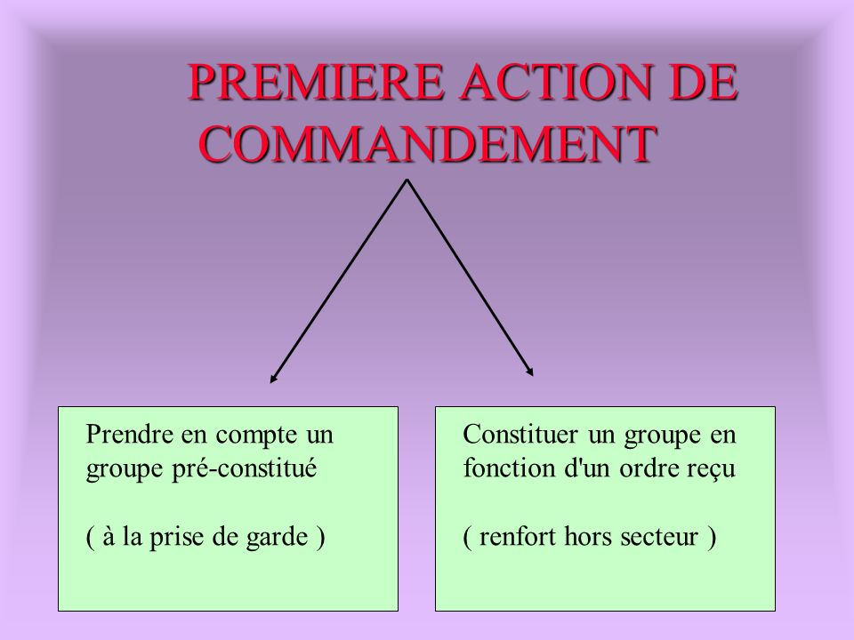 PREMIERE ACTION DE COMMANDEMENT