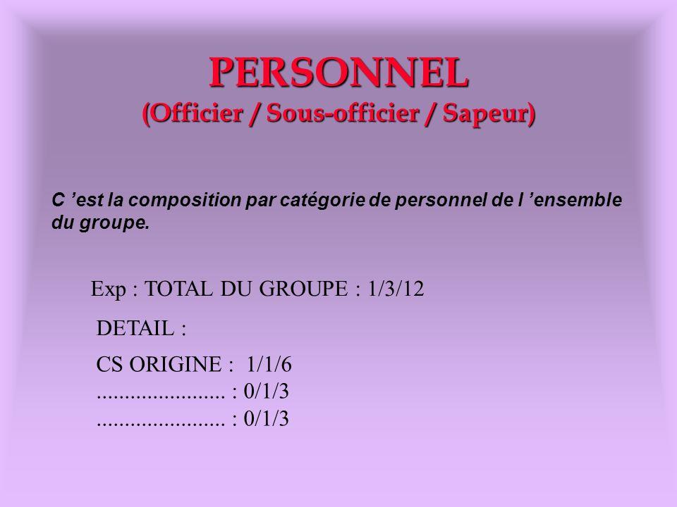 PERSONNEL (Officier / Sous-officier / Sapeur)