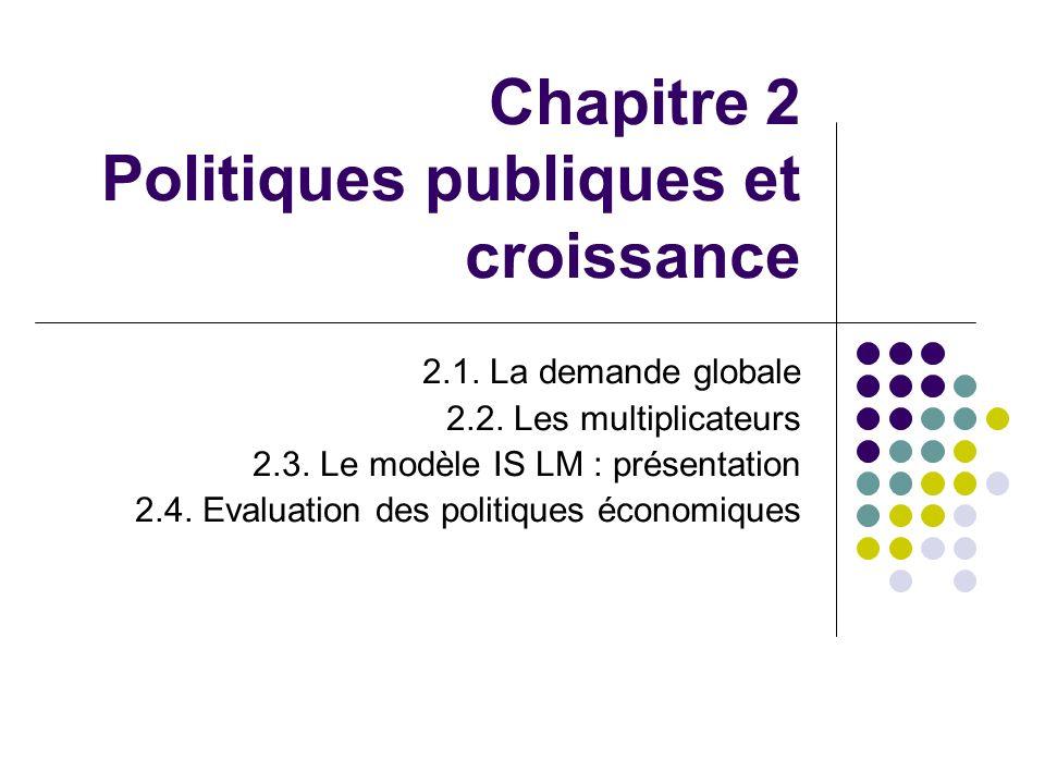 Chapitre 2 Politiques publiques et croissance