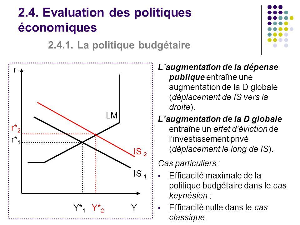 2. 4. Evaluation des politiques économiques. 2. 4. 1