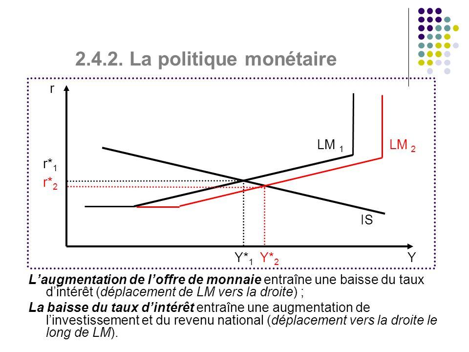 2.4.2. La politique monétaire