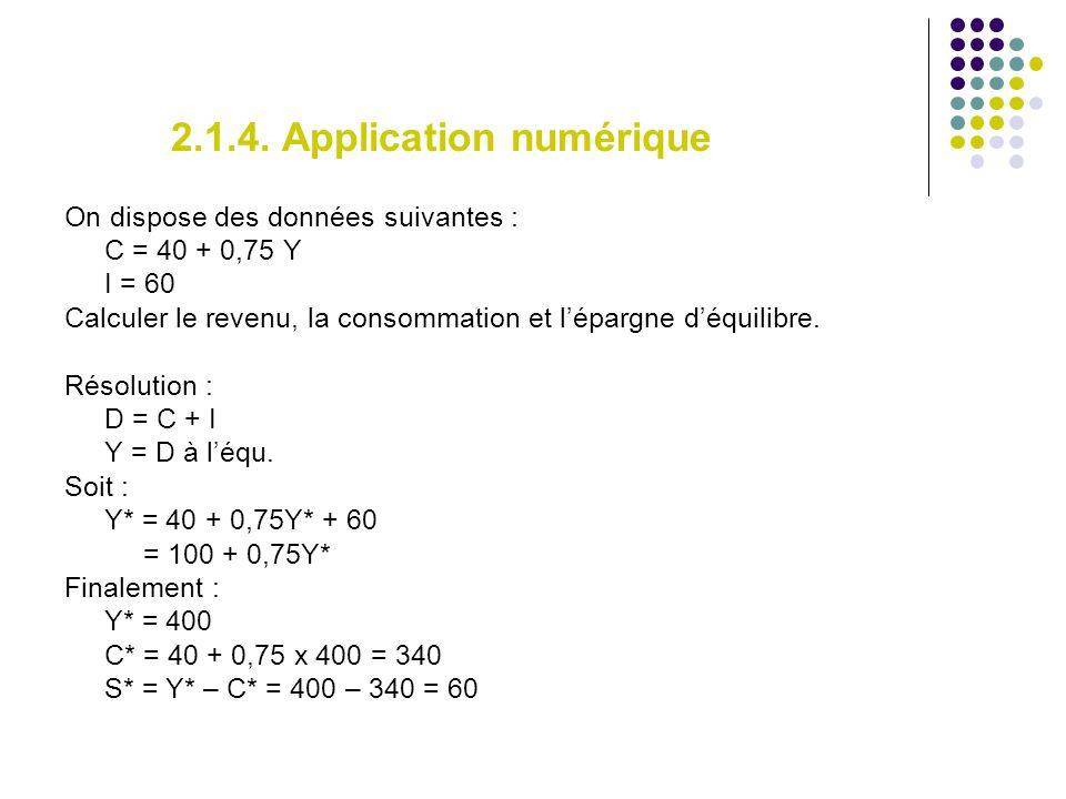 2.1.4. Application numérique