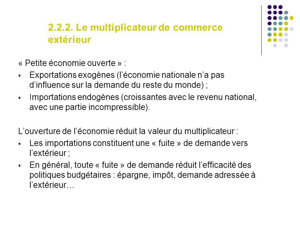 2.2.2. Le multiplicateur de commerce extérieur