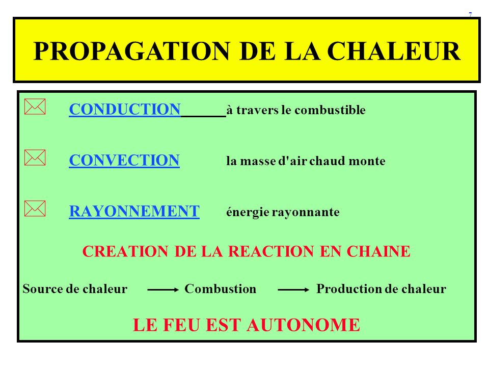 PROPAGATION DE LA CHALEUR CREATION DE LA REACTION EN CHAINE