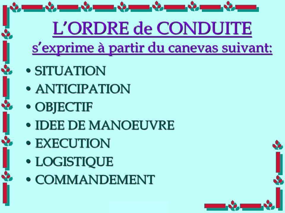 L'ORDRE de CONDUITE s'exprime à partir du canevas suivant: