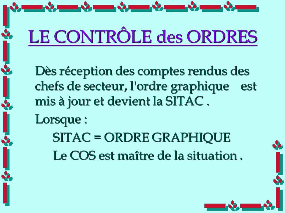 LE CONTRÔLE des ORDRESDès réception des comptes rendus des chefs de secteur, l ordre graphique est mis à jour et devient la SITAC .
