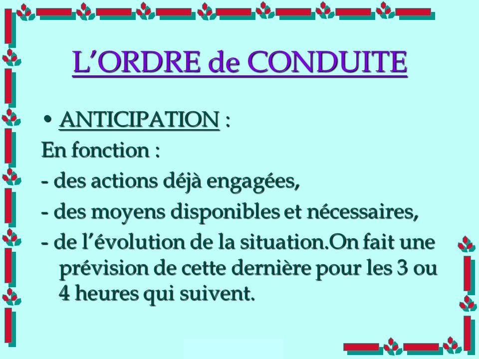L'ORDRE de CONDUITE ANTICIPATION : En fonction :
