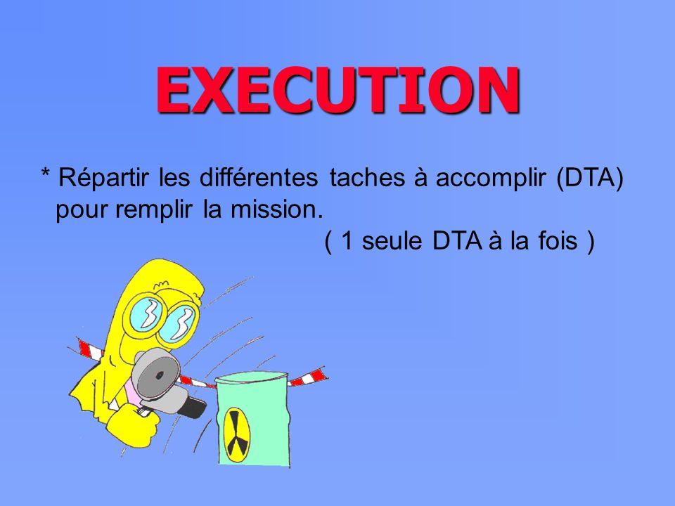 EXECUTION * Répartir les différentes taches à accomplir (DTA)