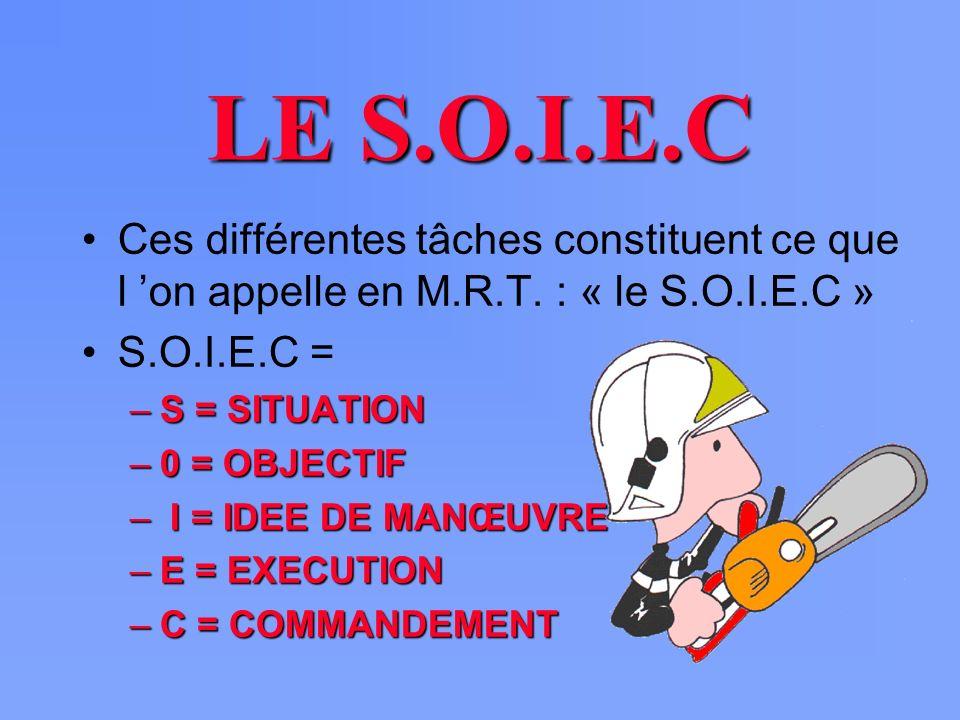 LE S.O.I.E.C Ces différentes tâches constituent ce que l 'on appelle en M.R.T. : « le S.O.I.E.C » S.O.I.E.C =
