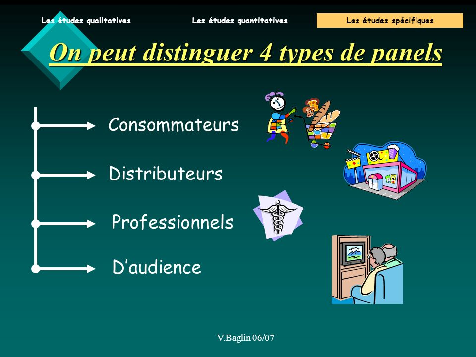 On peut distinguer 4 types de panels