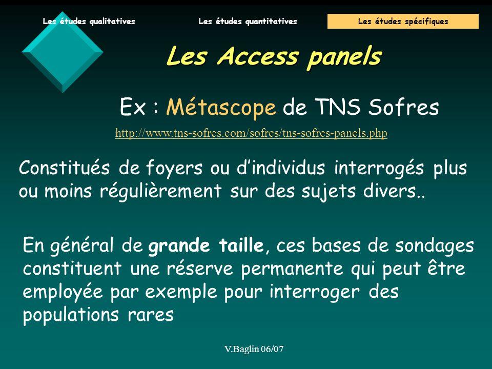 Les Access panels Ex : Métascope de TNS Sofres
