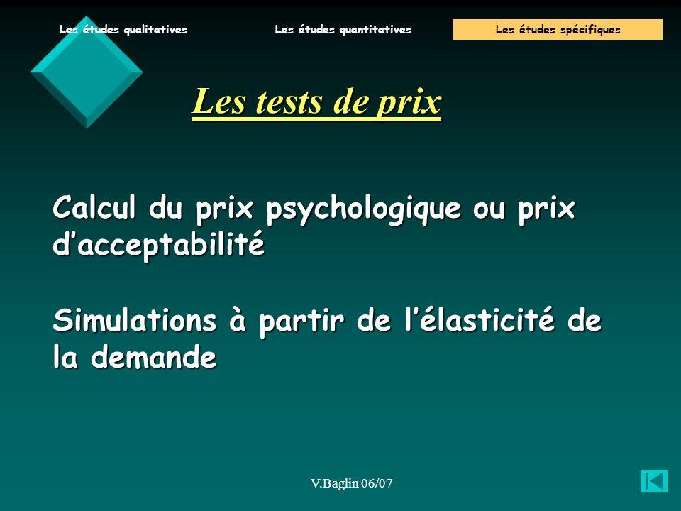 Les tests de prix Calcul du prix psychologique ou prix d'acceptabilité