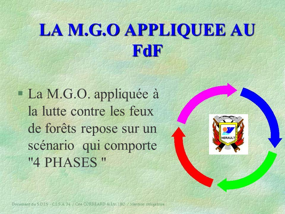 LA M.G.O APPLIQUEE AU FdF La M.G.O. appliquée à la lutte contre les feux de forêts repose sur un scénario qui comporte 4 PHASES