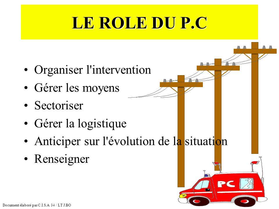LE ROLE DU P.C Organiser l intervention Gérer les moyens Sectoriser