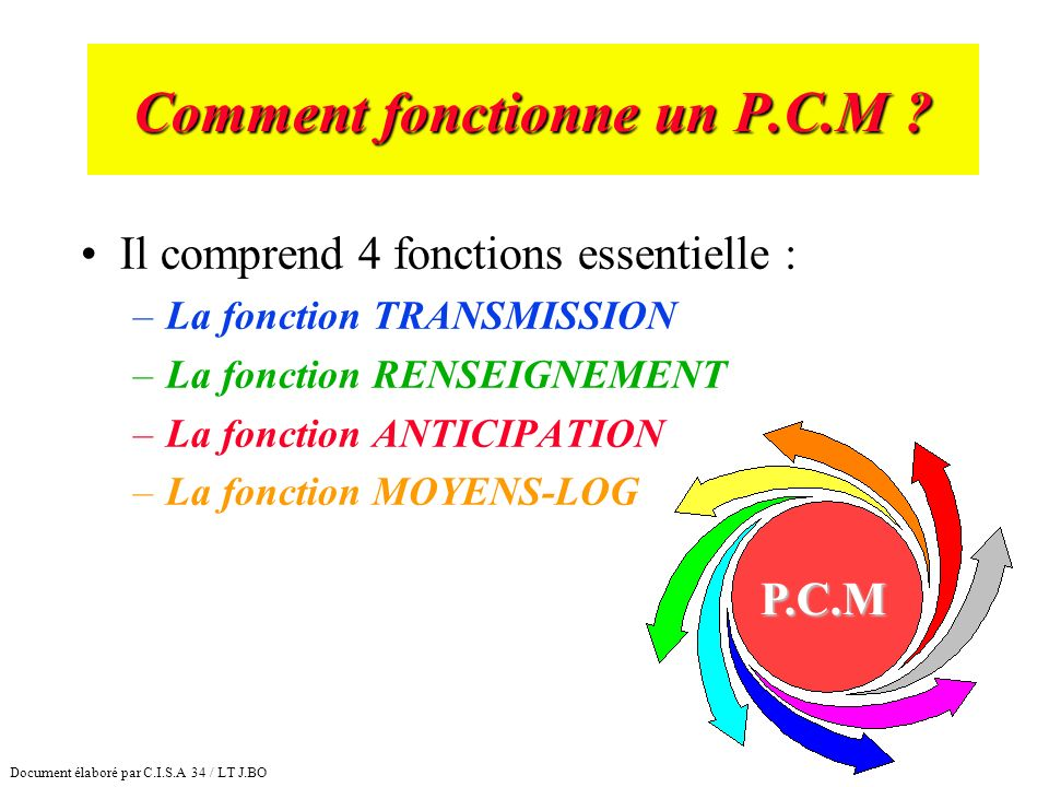 Comment fonctionne un P.C.M