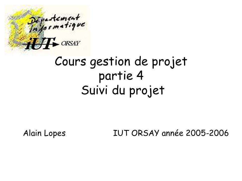 Cours gestion de projet partie 4 Suivi du projet