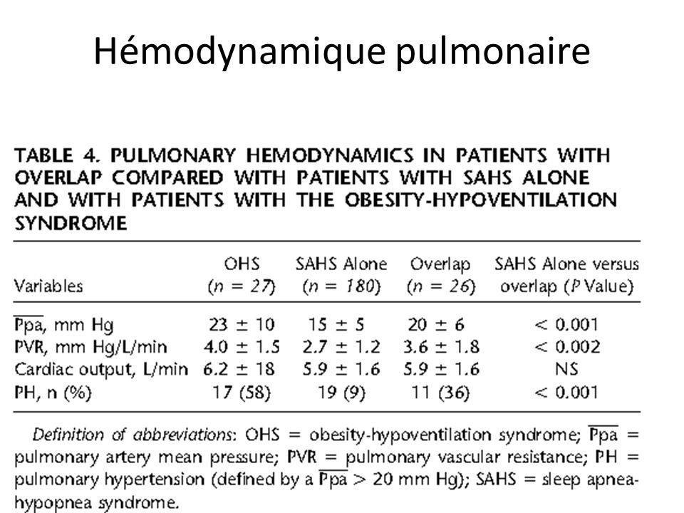 Hémodynamique pulmonaire