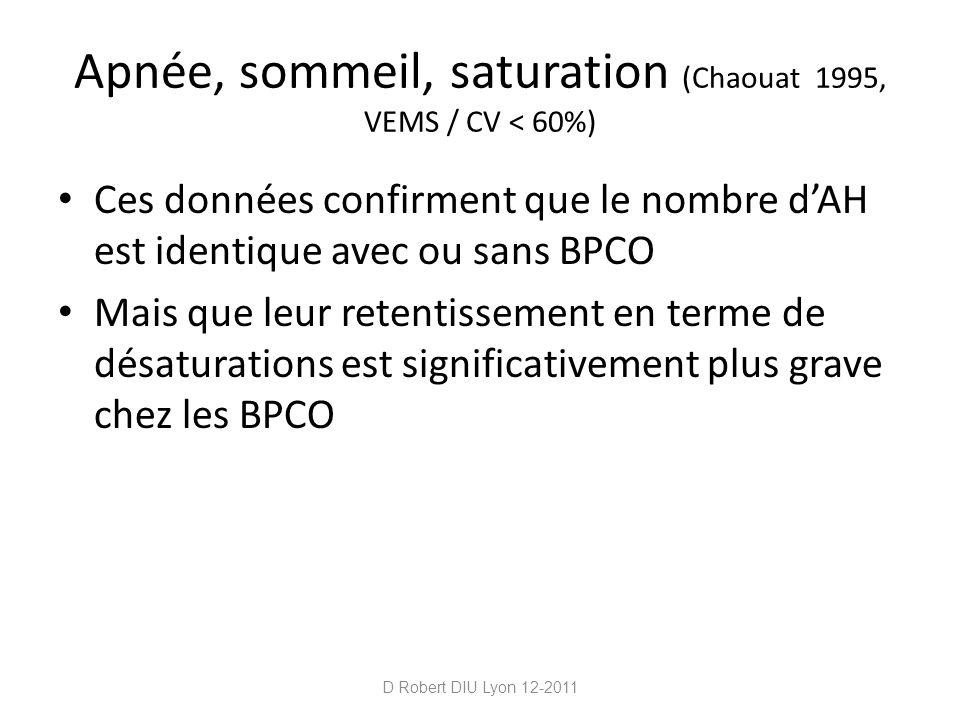 Apnée, sommeil, saturation (Chaouat 1995, VEMS / CV < 60%)