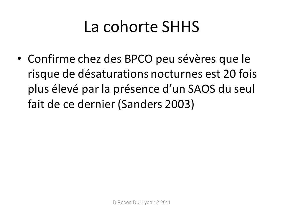 La cohorte SHHS