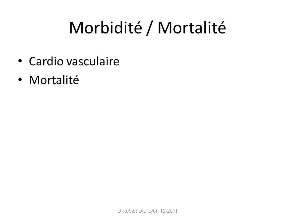 Morbidité / Mortalité Cardio vasculaire Mortalité