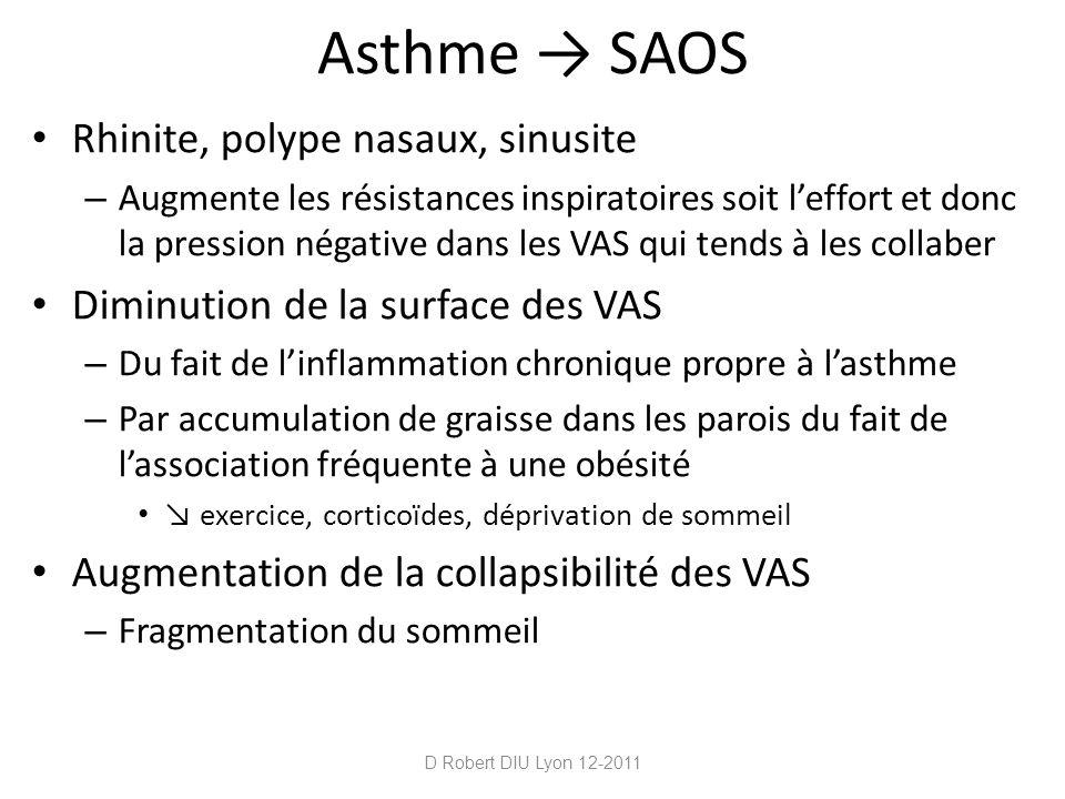 Asthme → SAOS Rhinite, polype nasaux, sinusite