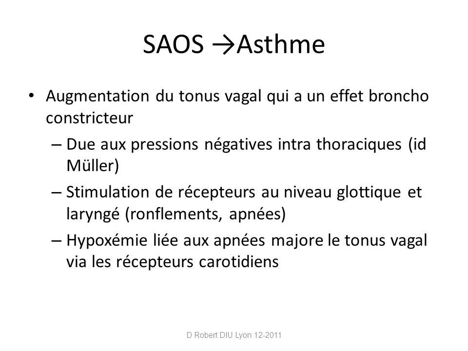 SAOS →Asthme Augmentation du tonus vagal qui a un effet broncho constricteur. Due aux pressions négatives intra thoraciques (id Müller)