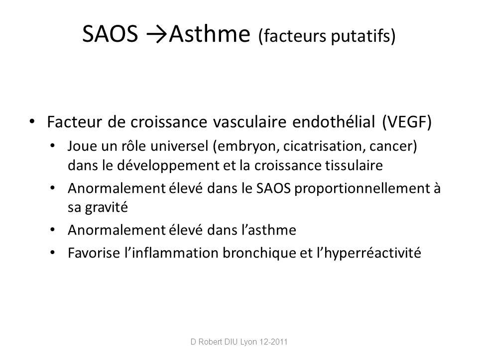 SAOS →Asthme (facteurs putatifs)