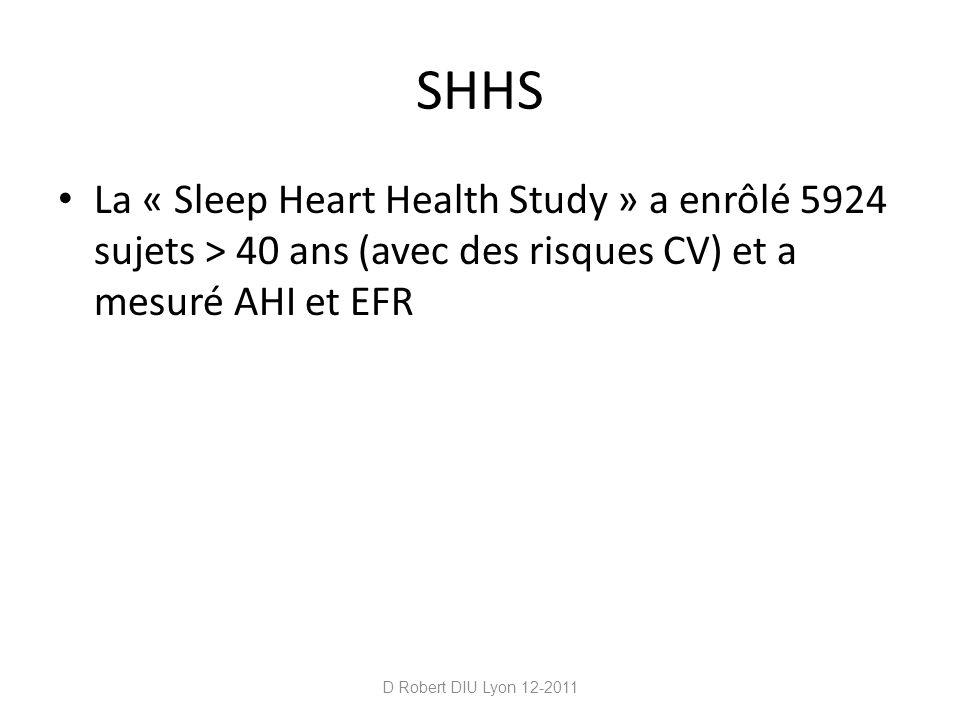 SHHS La « Sleep Heart Health Study » a enrôlé 5924 sujets > 40 ans (avec des risques CV) et a mesuré AHI et EFR.