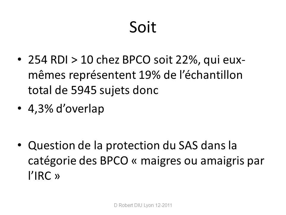 Soit 254 RDI > 10 chez BPCO soit 22%, qui eux-mêmes représentent 19% de l'échantillon total de 5945 sujets donc.