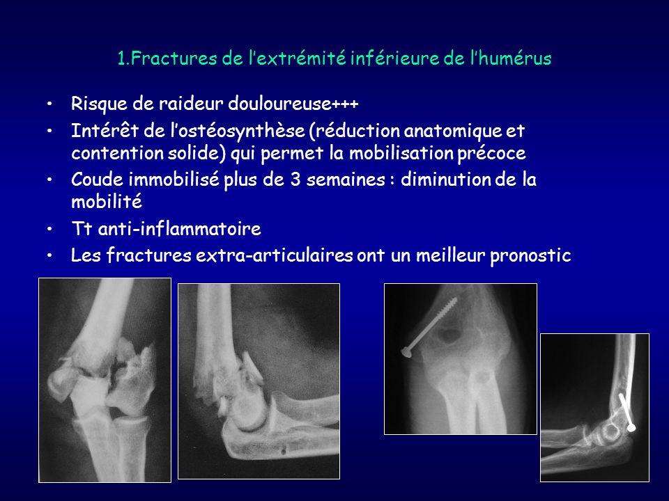 1.Fractures de l'extrémité inférieure de l'humérus