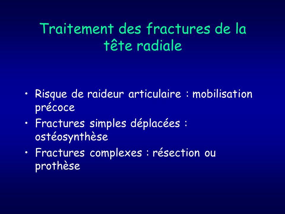 Traitement des fractures de la tête radiale