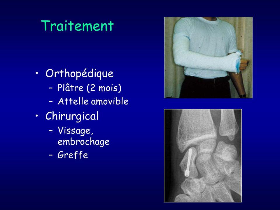 Traitement Orthopédique Chirurgical Plâtre (2 mois) Attelle amovible