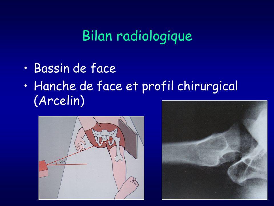 Bilan radiologique Bassin de face