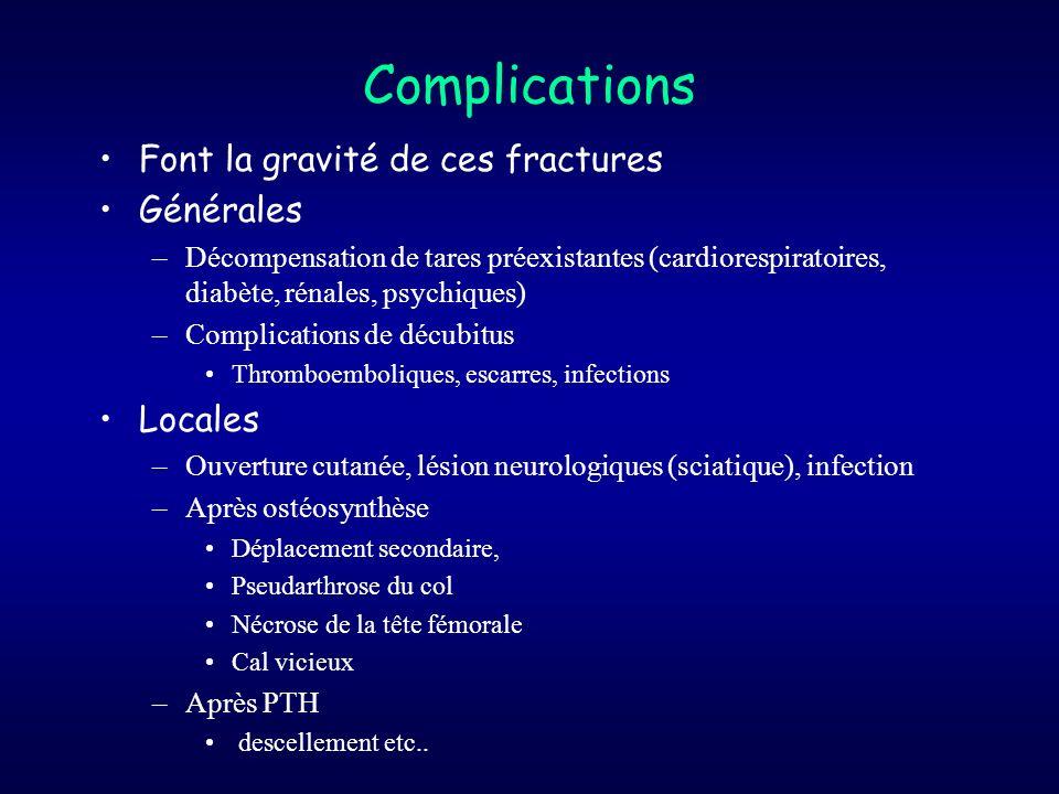 Complications Font la gravité de ces fractures Générales Locales