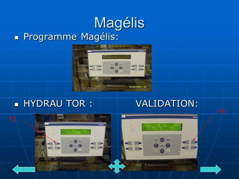 Magélis Programme Magélis: HYDRAU TOR : VALIDATION: F6 F2