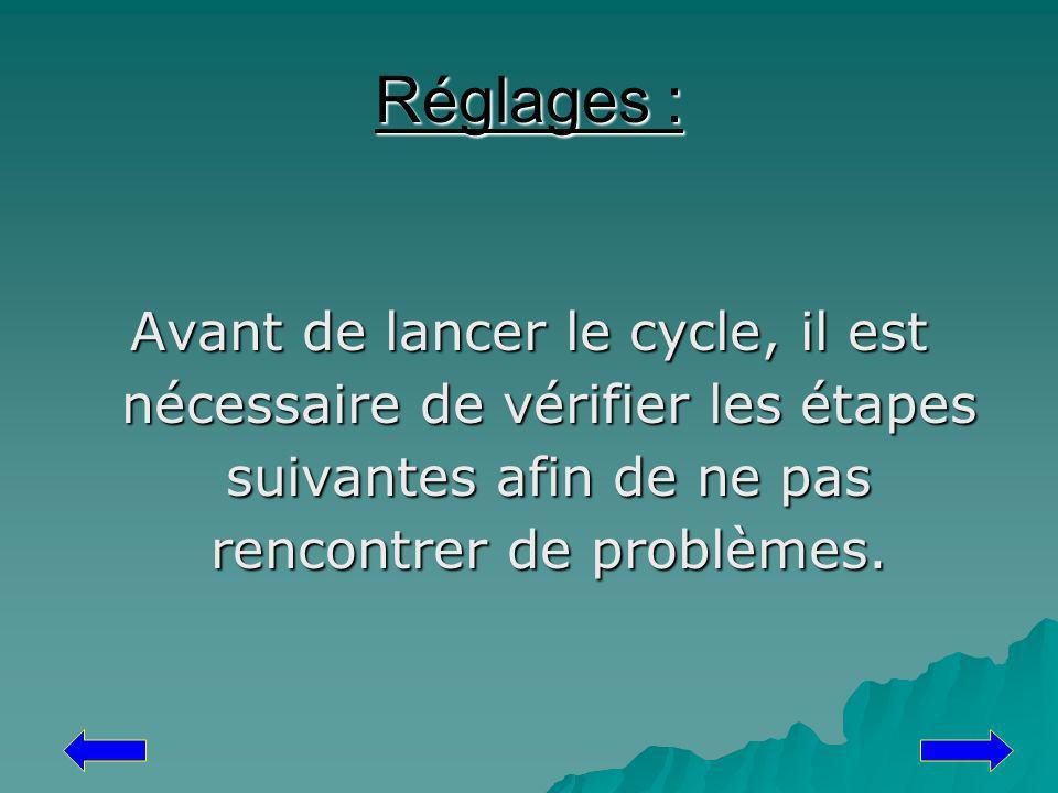 Réglages : Avant de lancer le cycle, il est nécessaire de vérifier les étapes suivantes afin de ne pas rencontrer de problèmes.