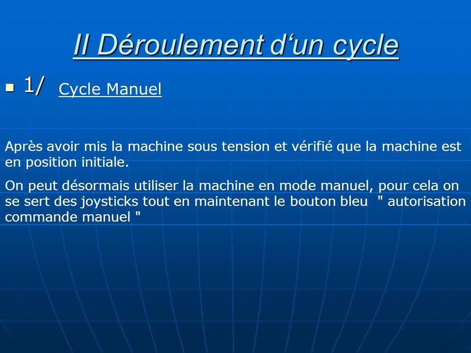 II Déroulement d'un cycle