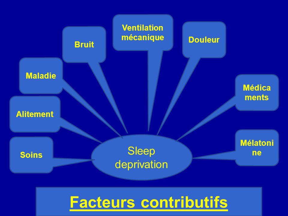 Ventilation mécanique Facteurs contributifs