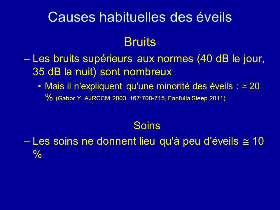 Causes habituelles des éveils