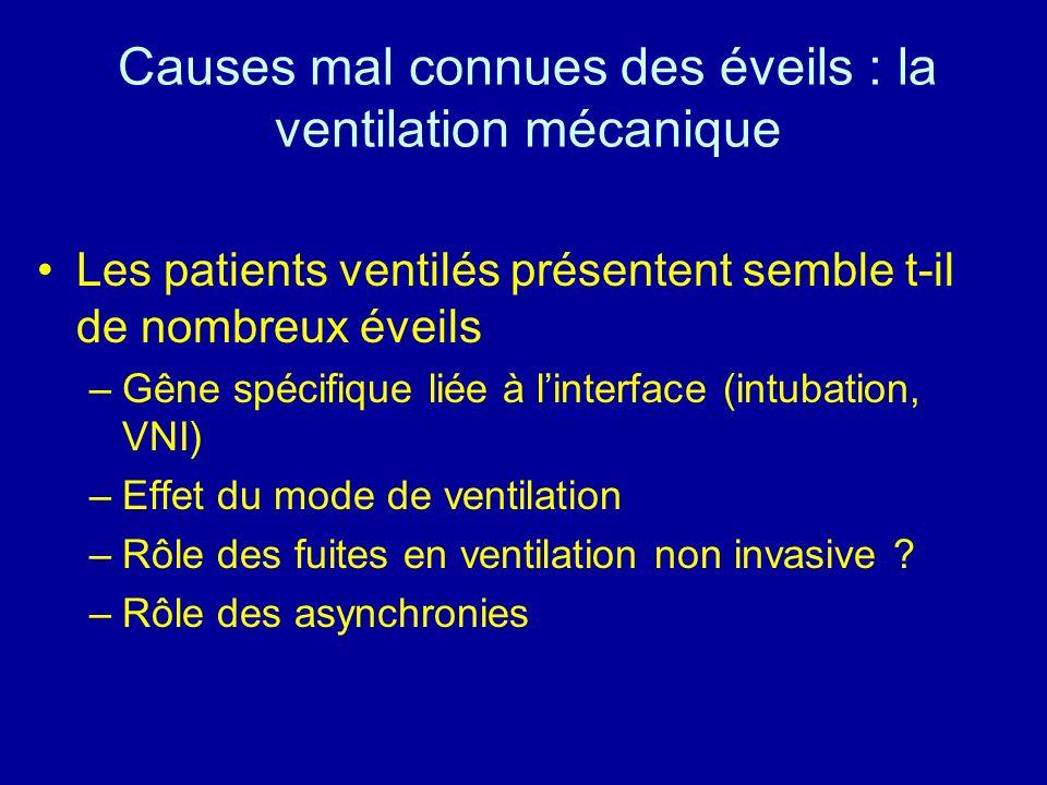 Causes mal connues des éveils : la ventilation mécanique