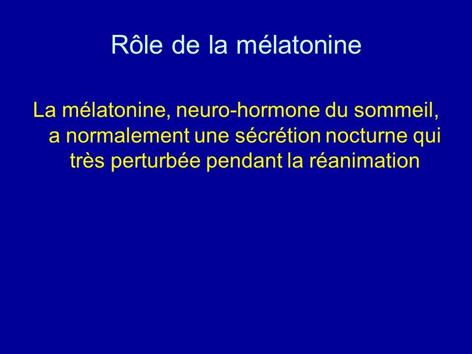 Rôle de la mélatonine La mélatonine, neuro-hormone du sommeil, a normalement une sécrétion nocturne qui très perturbée pendant la réanimation.