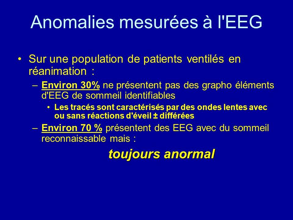 Anomalies mesurées à l EEG