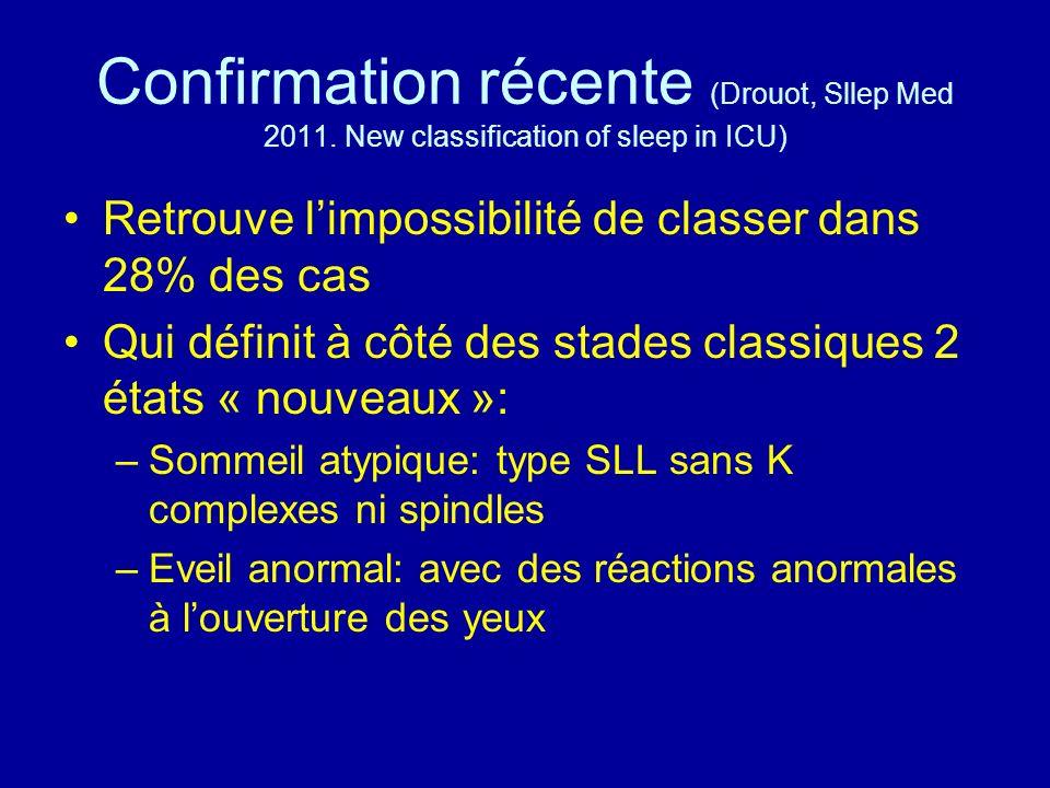 Confirmation récente (Drouot, Sllep Med 2011